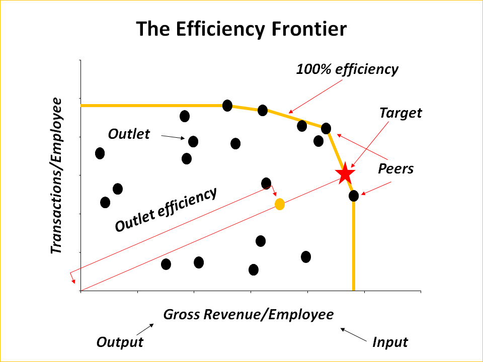 definition frontier thesis