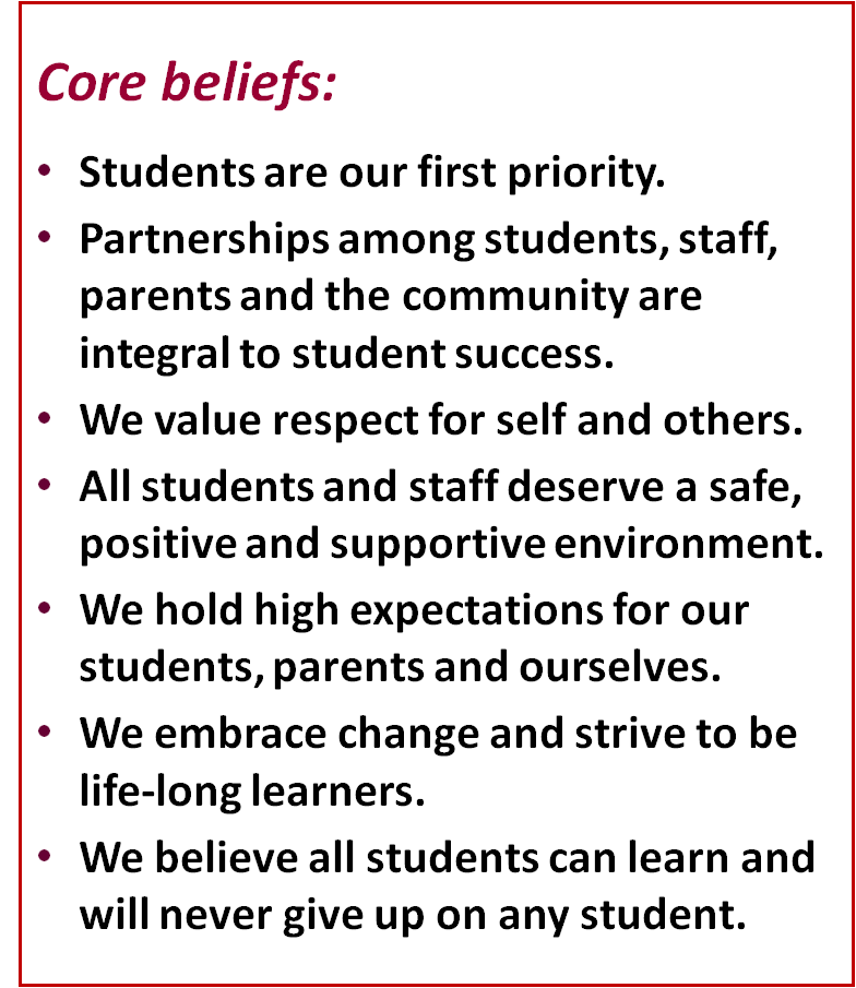 Vision Mission And Core Beliefs