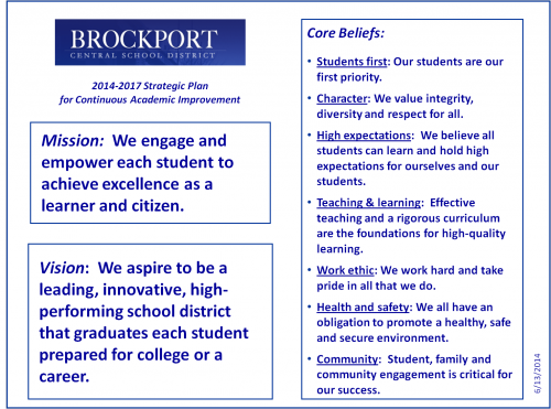 Brockport Vision Mission Beliefs